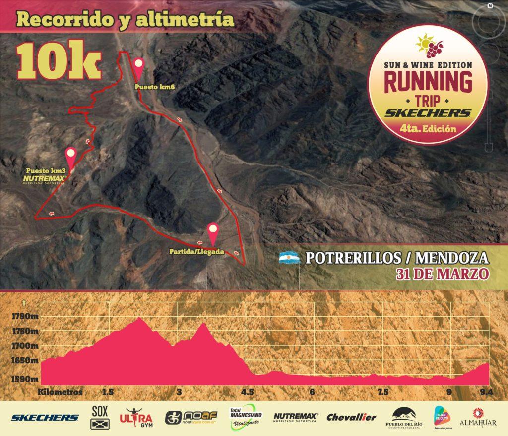 running_trip_potrerillos_recorrido_10k