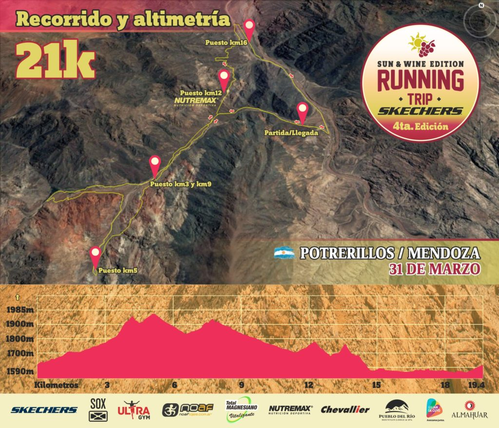 running_trip_potrerillos_recorrido_21k