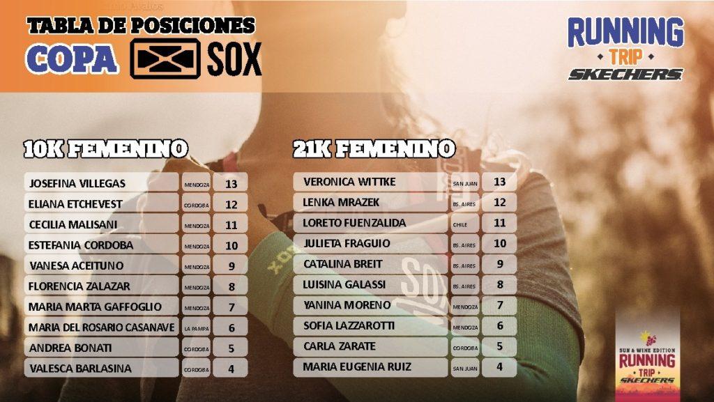 running-trip_clasificaciones_copa_sox-femenino