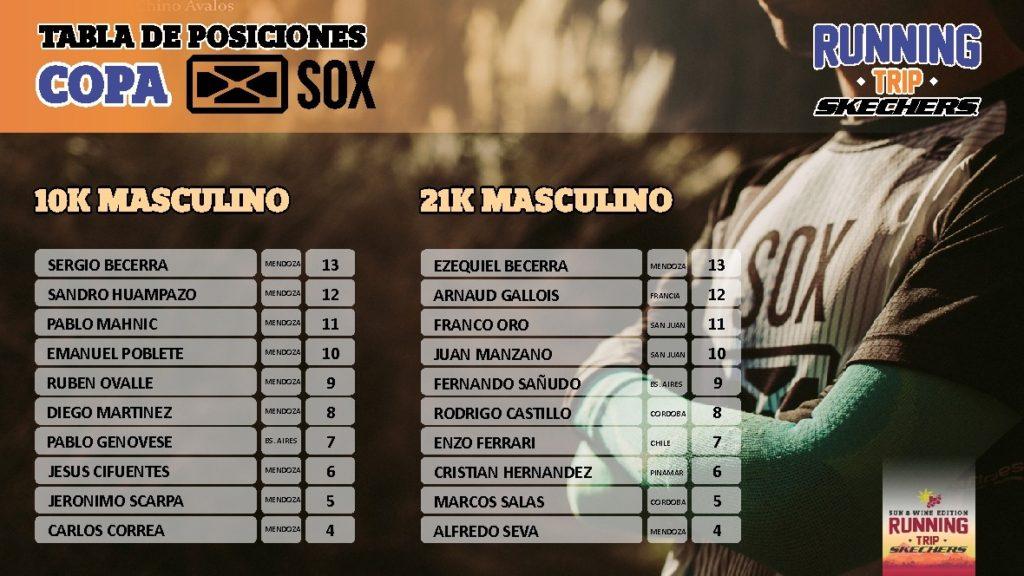 running-trip_clasificaciones_copa_sox-masculino