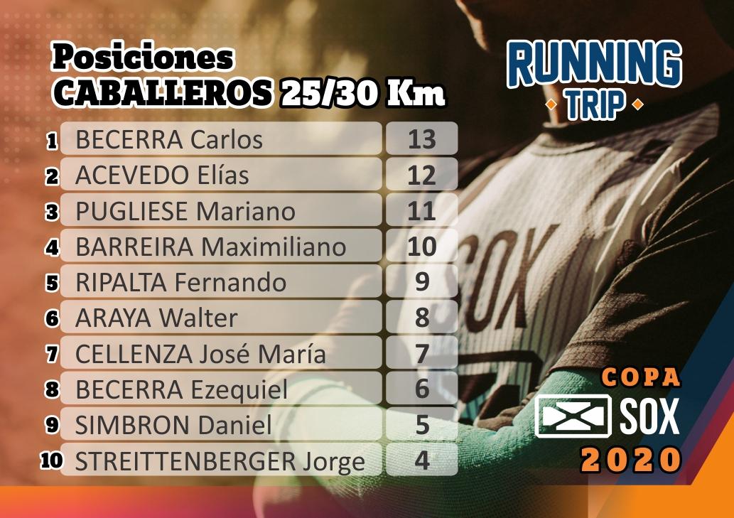 running_trip_copa_sox_caballeros_ 25k
