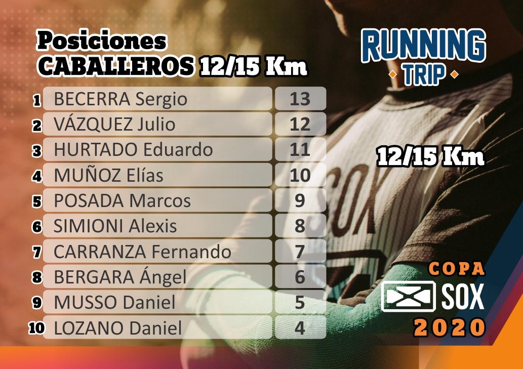 running_trip_copa_sox_caballeros_12k
