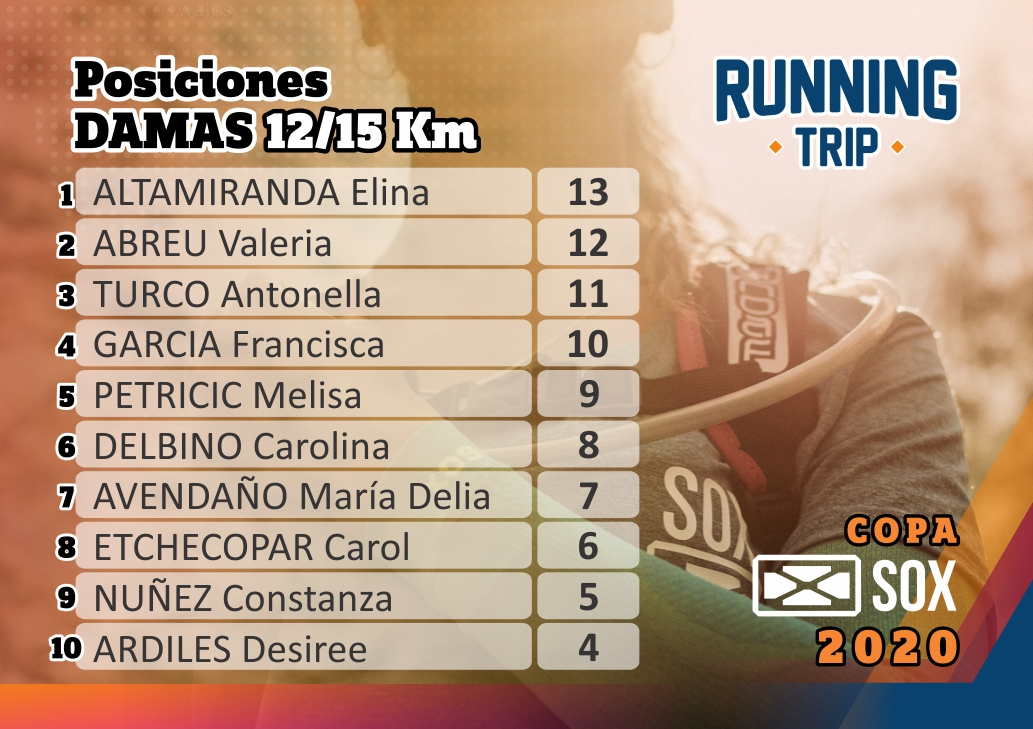 running_trip_copa_sox_damas_12k