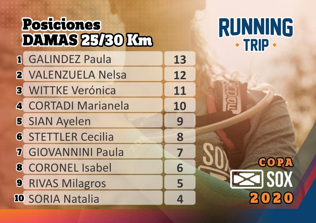 running_trip_copa_sox_damas_25k